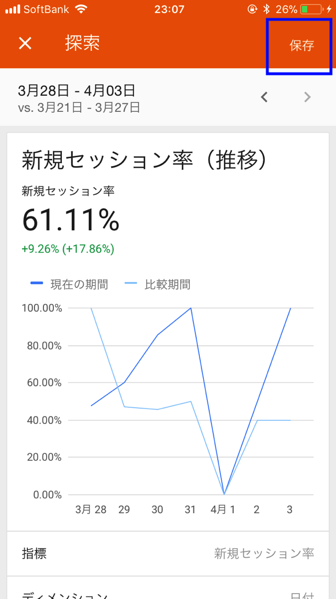 Analytics05